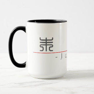 Chinese name for Judith 20184_0.pdf Mug