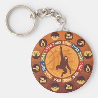 Chinese Zodiac - Monkey Basic Round Button Key Ring