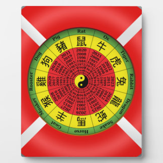 Chinese zodiac wheel plaque
