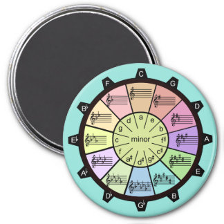Circle of Fifths Colors Your Music Magnet