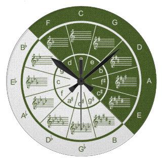 Circle of Fifths Musical Green Denim Half & Half Large Clock