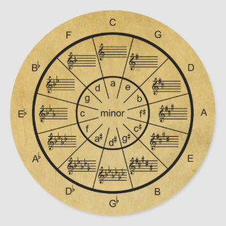 Circle of Fifths Old-Paper Grunge Classic Round Sticker