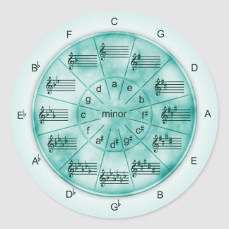 Circle of Fifths Turquoise Marble for Musicians Classic Round Sticker