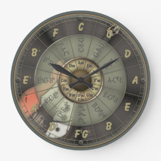 Circle Of Fifths - Vintage Guitar Clocks