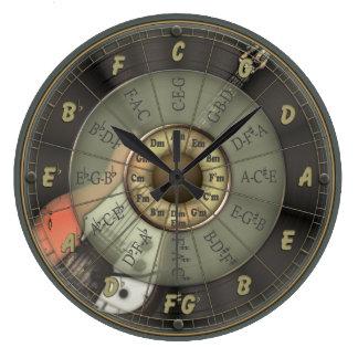 Circle Of Fifths - Vintage Guitar Large Clock