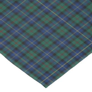 Clan MacLeod of Skye Tartan Tablecloth