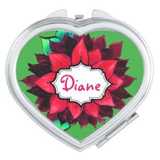 CLASSIC POINSETTIA in RED Mirror For Makeup