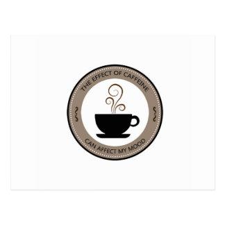 Coffee Trends Postcard