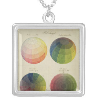 Colour Globes for Copper Silver Plated Necklace