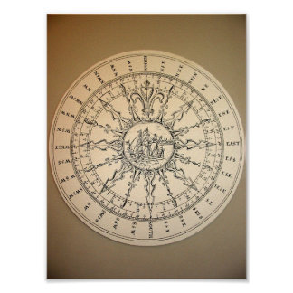 Compass from Maritime Museum Poster