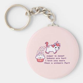 Cute Unicorn Fart Key Ring