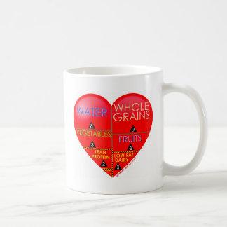 Daily Portions Guide Mug