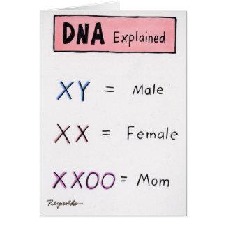 Dan Reynolds | Card | Moms and Children