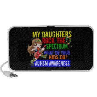 Daughters Rock The Spectrum Autism Mp3 Speakers
