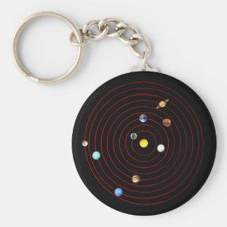 December 23, 1971 basic round button key ring