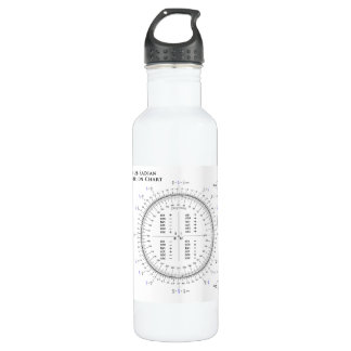 Degree-Radian Conversion Chart with Pi and Tau 710 Ml Water Bottle