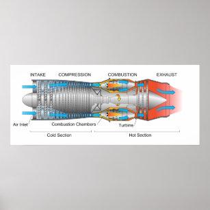 Swell Jet Engine Diagram Gifts On Zazzle Nz Wiring 101 Photwellnesstrialsorg