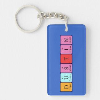 Dustin periodic table name keyring
