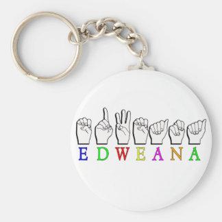 EDWEANA  FINGERSPLELLED DEAF PLANET KEY CHAINS