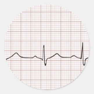 EKG heartbeat on graph paper, PhD (doctor) pulse Round Sticker