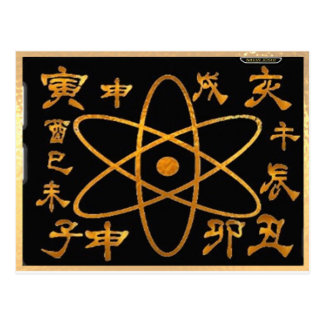 Electron Nucleas and Chinese Characters Postcard