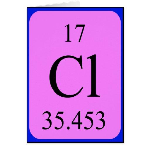 Elements Of Art Line Quizlet : Element card chlorine zazzle
