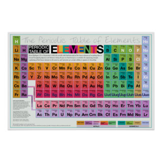 Elementally Everything 36x24 Poster