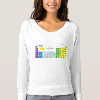 Emoji Table of Science T-Shirt
