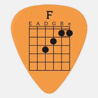 F Chord Chart Plectrum