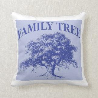 Family Tree Personalised Family Reunion Keepsake Throw Pillow