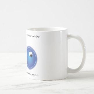 Faster Than Light Coffee Mug