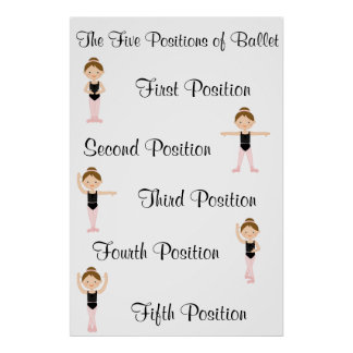 Five Ballet Positions Poster