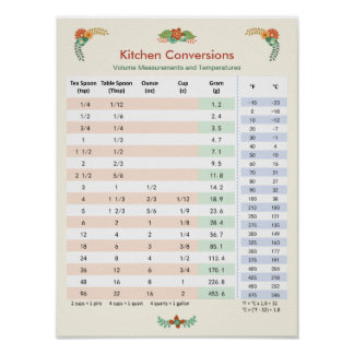 Floral Themed - Kitchen Conversion Chart Poster