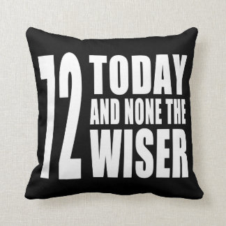 Funny 72th Birthdays : 72 Today and None the Wiser Throw Pillow