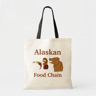 Funny Alaska Souvenir Food Chain Bear and Mosquito Tote Bag