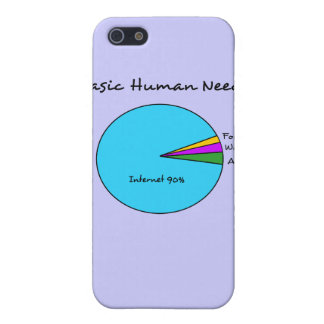 Funny Basic Human Needs (90% Internet) Case For The iPhone 5