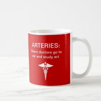 Funny Medical Doctor Theme Coffee Mugs