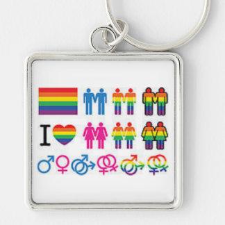 GAY UNITY KEYCHAIN