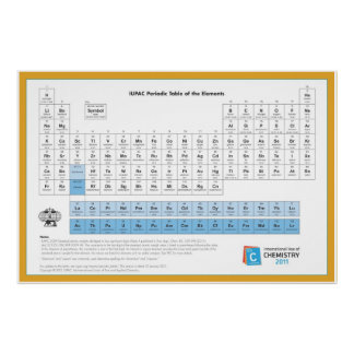 Giant IUPAC Periodic Table of the Elements Poster