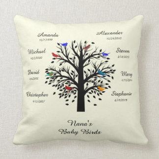 Grandma Tree, Black on Vanilla, 8 Names & Dates Cushion