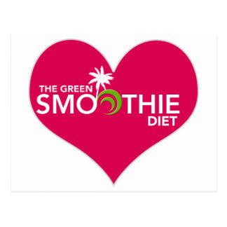 Green Smoothie Diet Plan Postcard