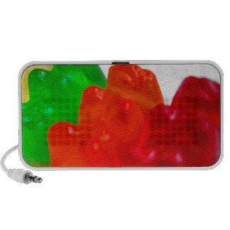 Gummy Bears Speaker