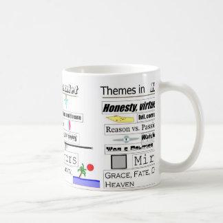 Hamlet Themes mug