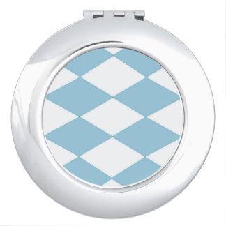 Harlequin_Blue-Classic-Multi-Shapes Vanity Mirror