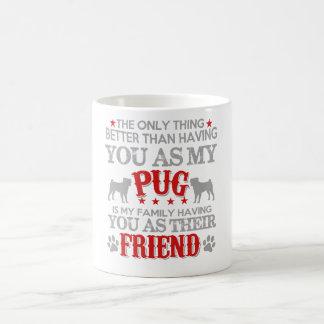 Having You As My Pug Coffee Mug