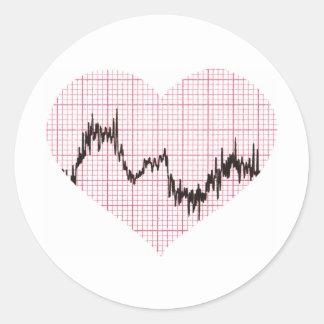Heart Beat VIII Round Sticker