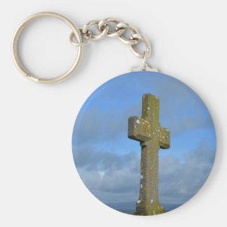 Heavenly Key Chain