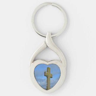 Heavenly Keychain