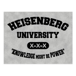 Heisenberg U Postcard