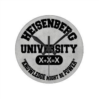 Heisenberg U Round Clock